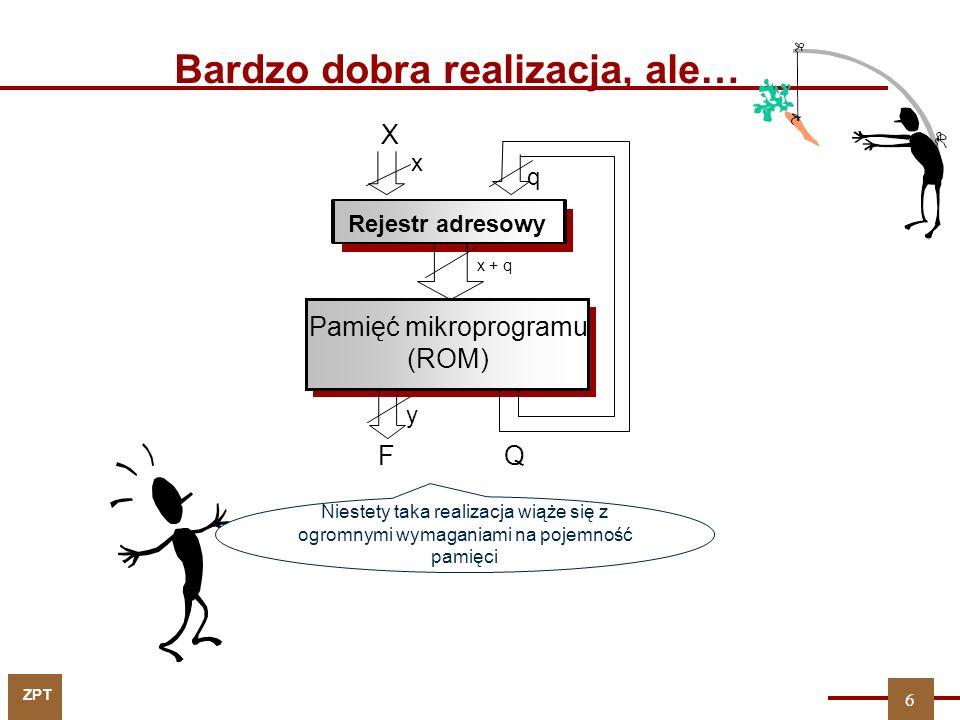 ZPT Bardzo dobra realizacja, ale… X FQ Pamięć mikroprogramu (ROM) Rejestr adresowy q x x + q y Niestety taka realizacja wiąże się z ogromnymi wymagani