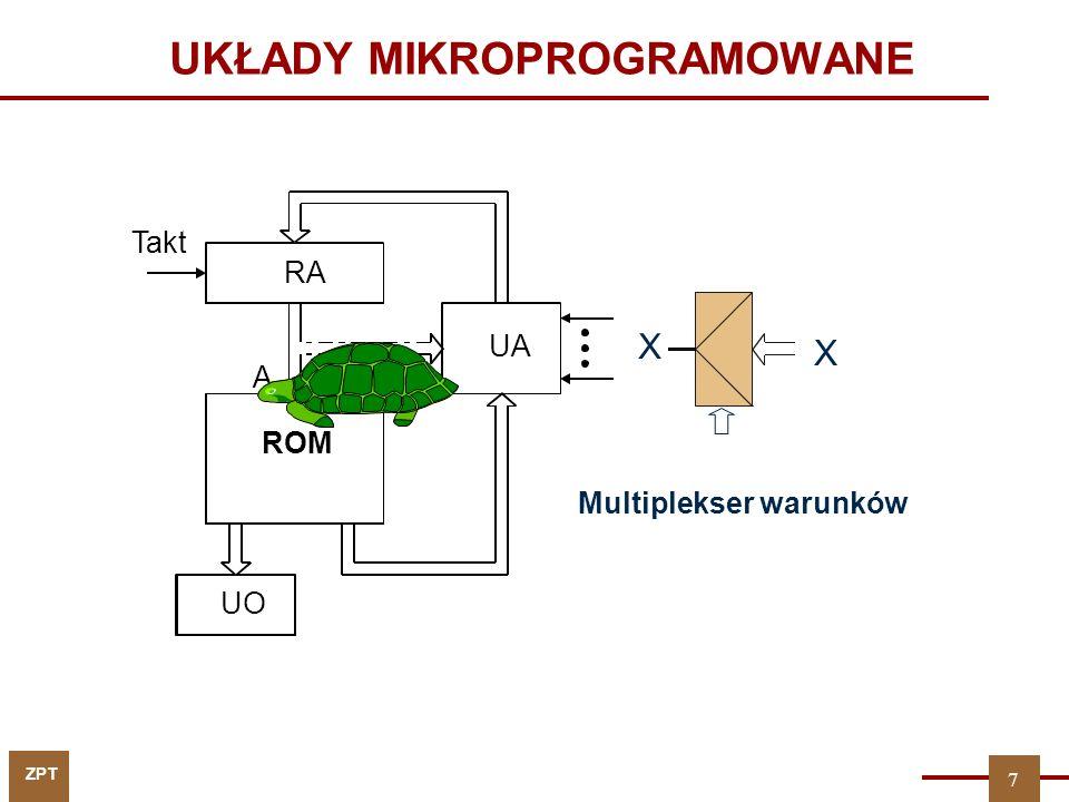 ZPT X Multiplekser warunków UKŁADY MIKROPROGRAMOWANE 7