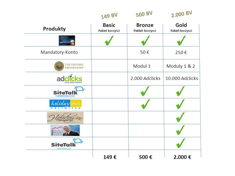 Basic Pakiet korzysci Bronze Pakiiet korzysci Gold Pakiet korzysci Produkty Mandatory-Konto50 250 Modul 1 Moduly 1 & 2 2.000 Adclicks10.000 Adclicks 149 500 2.000 149 BV 500 BV 2.000 BV