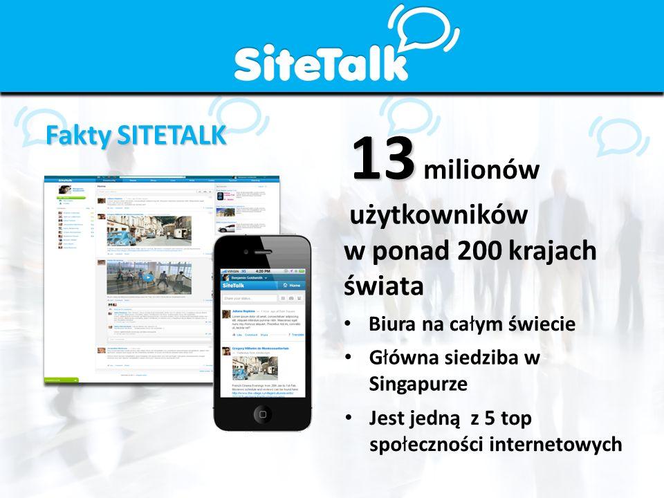 13 13 milionów użytkowników w ponad 200 krajach świata Fakty SITETALK Biura na całym świecie Główna siedziba w Singapurze Jest jedną z 5 top społeczności internetowych