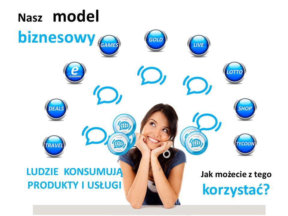 Nasz model biznesowy LUDZIE KONSUMUJĄ PRODUKTY I USŁUGI Jak możecie z tego korzystać?