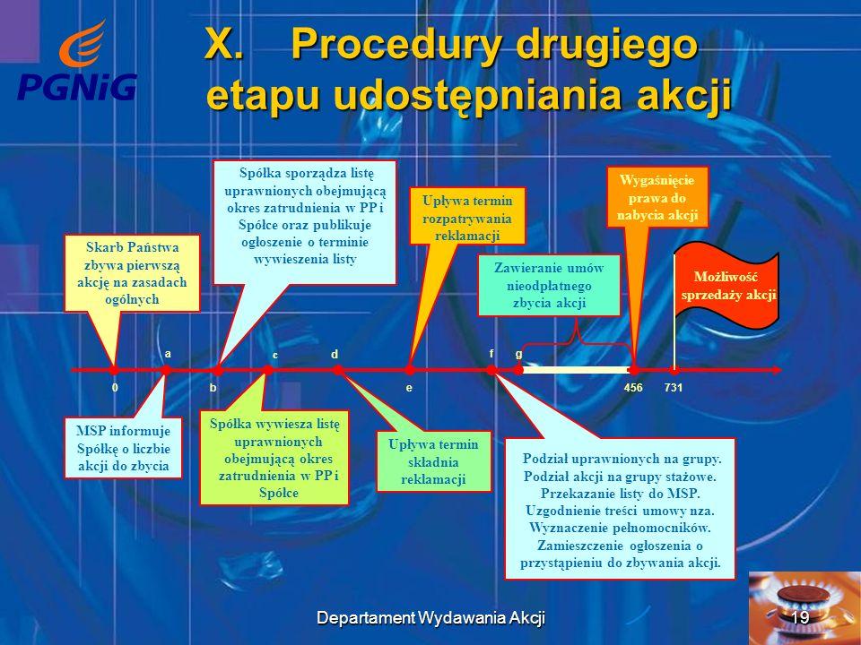 Departament Wydawania Akcji 19 f X.Procedury drugiego etapu udostępniania akcji Podział uprawnionych na grupy. Podział akcji na grupy stażowe. Przekaz