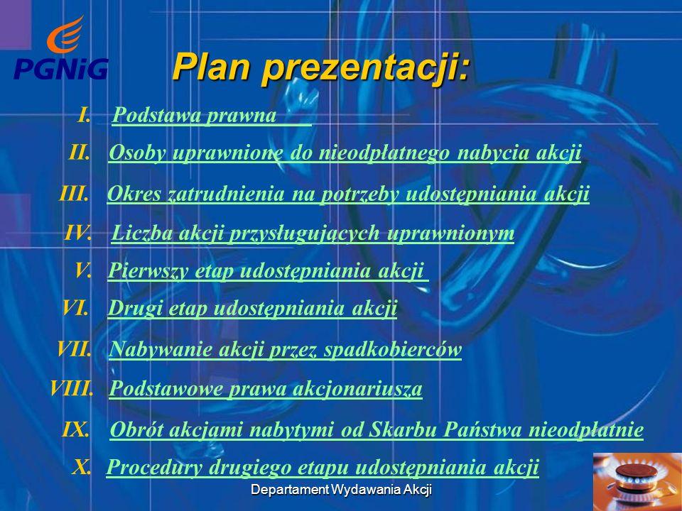 Departament Wydawania Akcji 2 Plan prezentacji: II.Osoby uprawnione do nieodpłatnego nabycia akcjiOsoby uprawnione do nieodpłatnego nabycia akcji IX.O