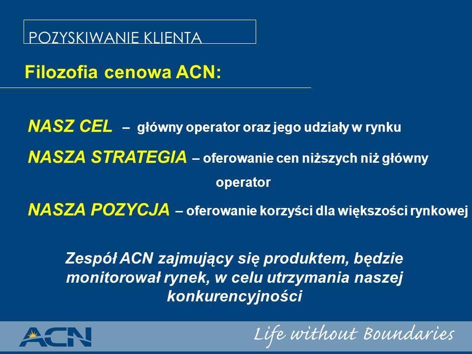 Filozofia cenowa ACN: NASZ CEL – główny operator oraz jego udziały w rynku NASZA STRATEGIA – oferowanie cen niższych niż główny operator NASZA POZYCJA