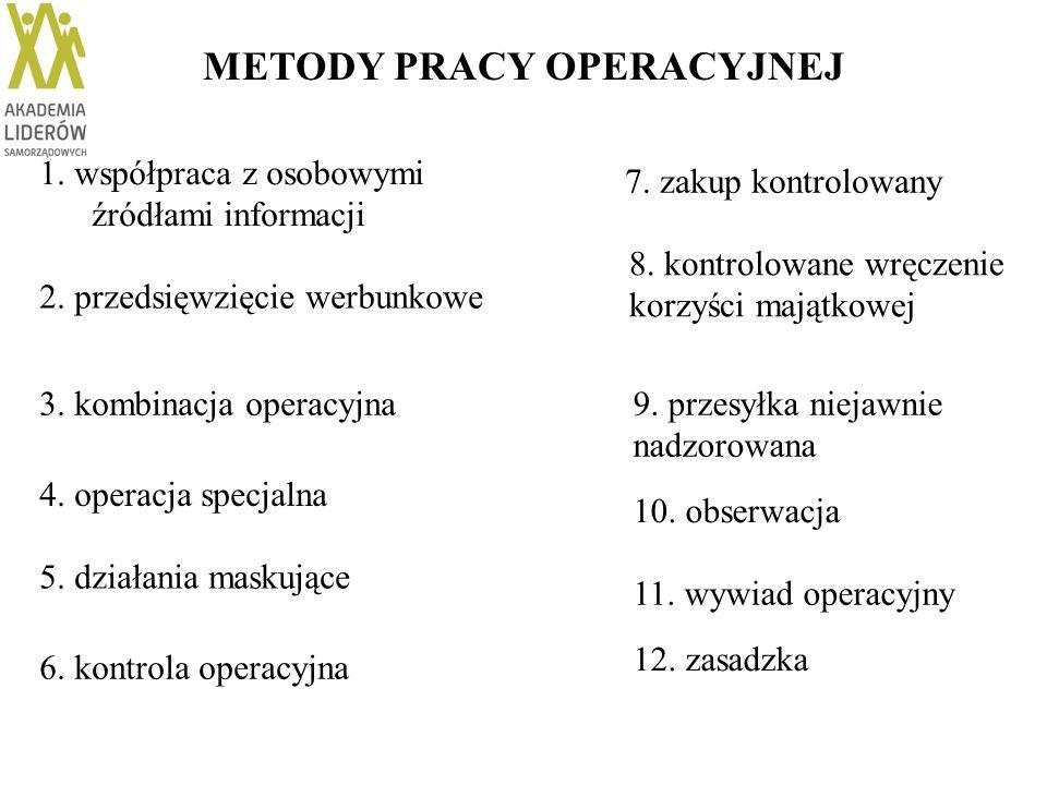 METODY PRACY OPERACYJNEJ 1. współpraca z osobowymi źródłami informacji 2. przedsięwzięcie werbunkowe 10. obserwacja 12. zasadzka 4. operacja specjalna