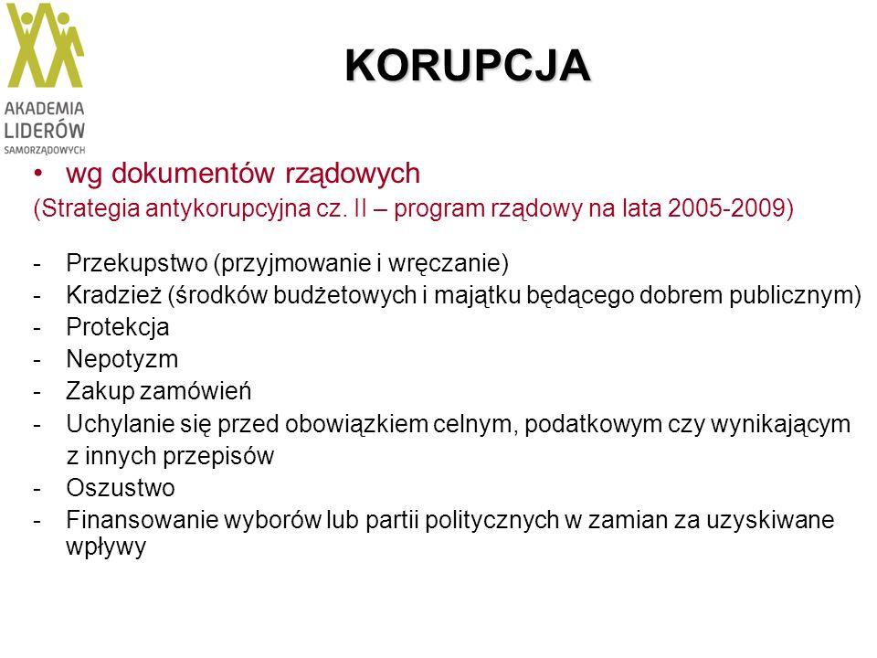 KORUPCJA wg dokumentów rządowych (Strategia antykorupcyjna cz. II – program rządowy na lata 2005-2009) -Przekupstwo (przyjmowanie i wręczanie) -Kradzi