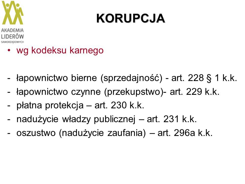 KORUPCJA wg kodeksu karnego -łapownictwo bierne (sprzedajność) - art. 228 § 1 k.k. -łapownictwo czynne (przekupstwo)- art. 229 k.k. -płatna protekcja