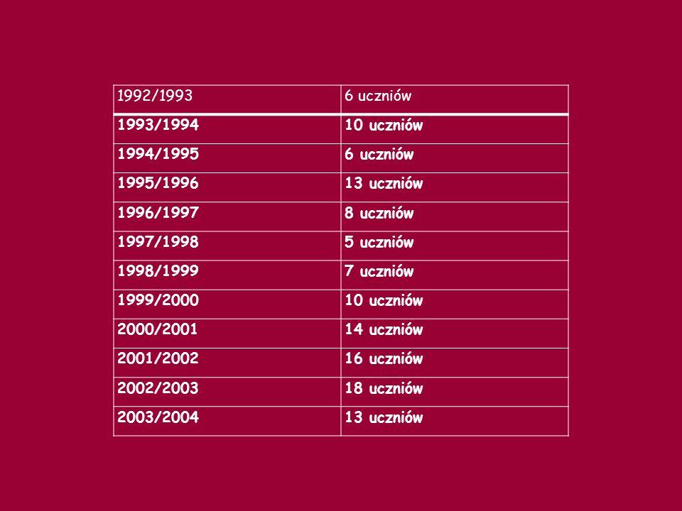 2004/200518 uczniów 2005/2006 33 uczniów - 1 klasa z Borkowa i 1 ze Straszyna 2006/2007 58 uczniów - 1 klasa z Borkowa i 2 ze Straszyna 2007/200817 uczniów 2008/200924 uczniów 2009/201021 uczniów 2010/201132 uczniów - 2 klasy