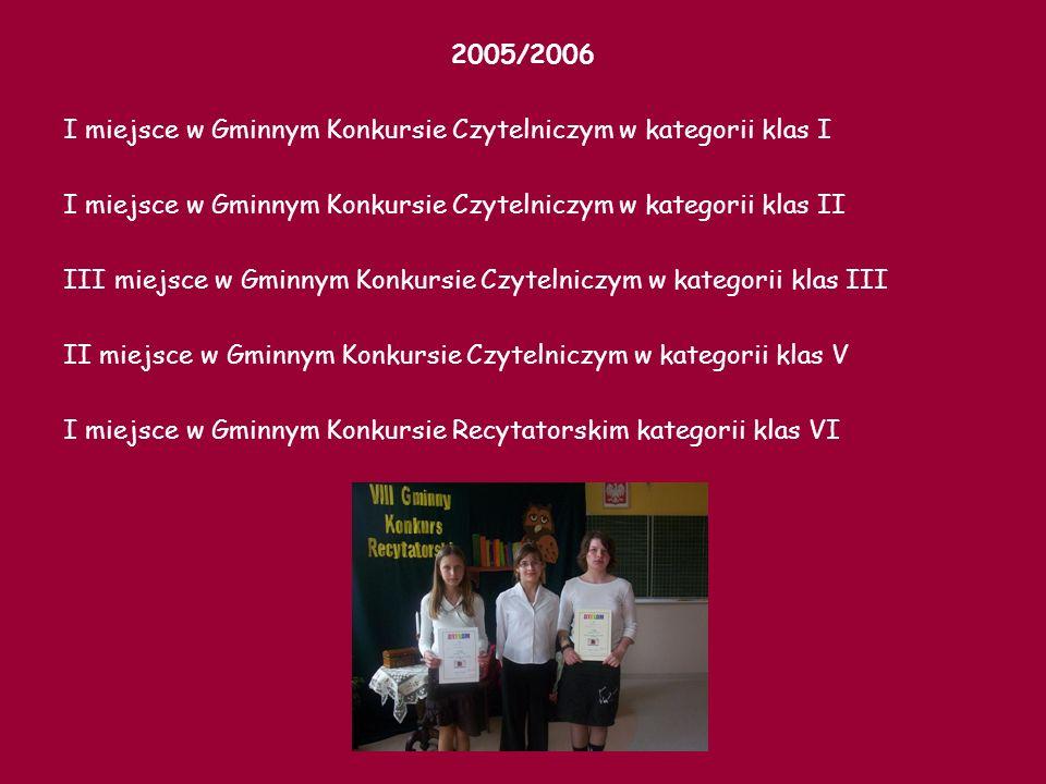 III miejsce w Gminnym Konkursie Recytatorskim w kategorii klas V II miejsce w Gminnym Konkursie Matematycznym w kategorii klas II II miejsce w Gminnym Konkursie Matematycznym w kategorii klas III I miejsce w Powiatowym Konkursie Wiedzy Zdrowotnej II miejsce w Gminnym Konkursie Ortograficzno-Gramatycznym w kategorii klas II III miejsce w Gminnym Konkursie Ortograficzno-Gramatycznym w kategorii klas III