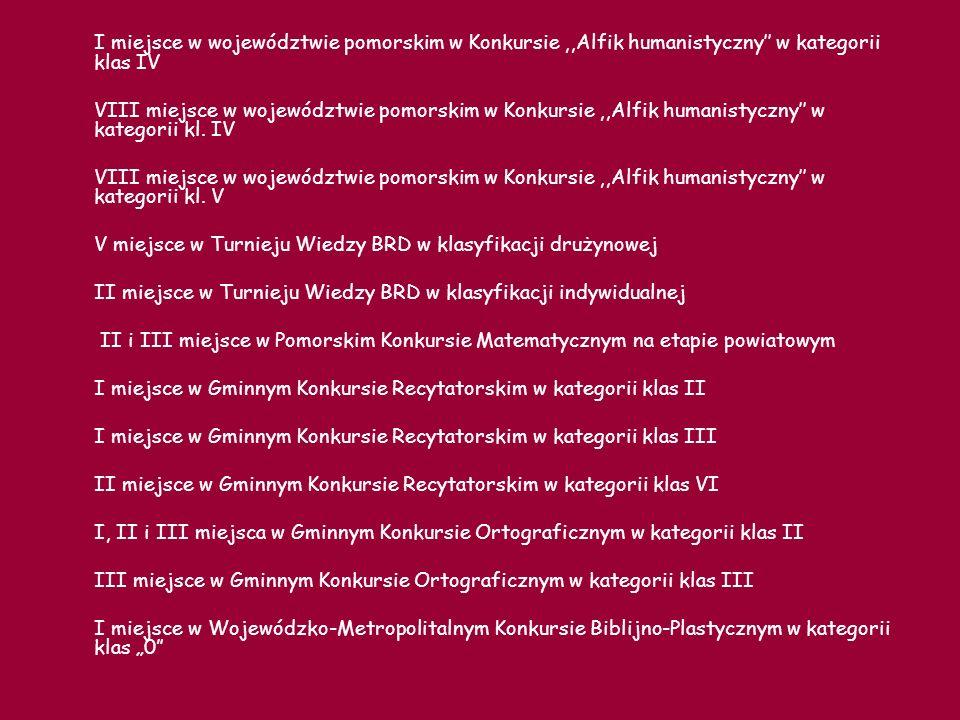 Wyróżnienie w Wojewódzko-Metropolitalnym Konkursie Biblijno-Plastycznym w kategorii kl.