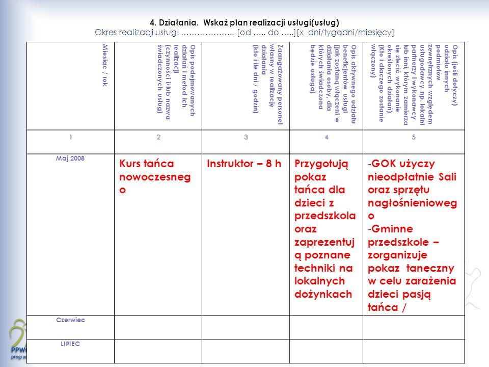 4.Działania. Wskaż plan realizacji usługi(usług) Okres realizacji usług: ………………..