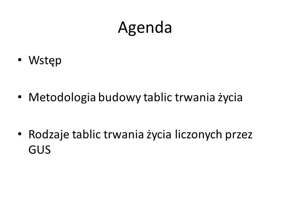 Agenda Wstęp Metodologia budowy tablic trwania życia Rodzaje tablic trwania życia liczonych przez GUS