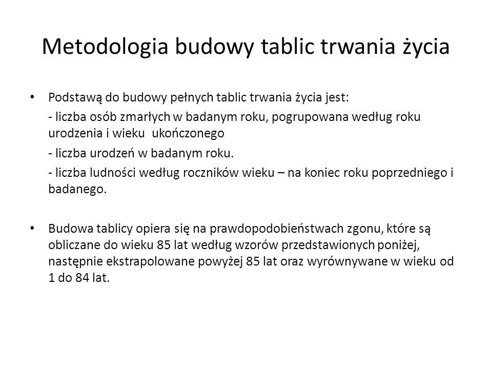 Metodologia budowy tablic trwania życia Podstawą do budowy pełnych tablic trwania życia jest: - liczba osób zmarłych w badanym roku, pogrupowana wedłu