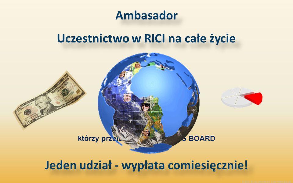 Ambasador WyWy 1 1 2 2 3 3 4 4 wasi partnerzy RICI i Uczestnictwo w RICI na całe życie którzy przejdą przez WINNERS BOARD Jeden udział - wypłata comiesięcznie!