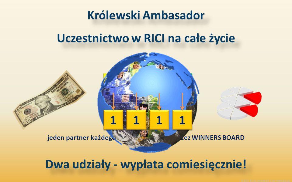 © 2012 Royal Innovation Club International Królewski Ambasador 1 1 2 2 3 3 4 4 partnerzy RICI Wasi Uczestnictwo w RICI na całe życie jeden partner każdego z nich musi przejść przez WINNERS BOARD Dwa udziały - wypłata comiesięcznie.