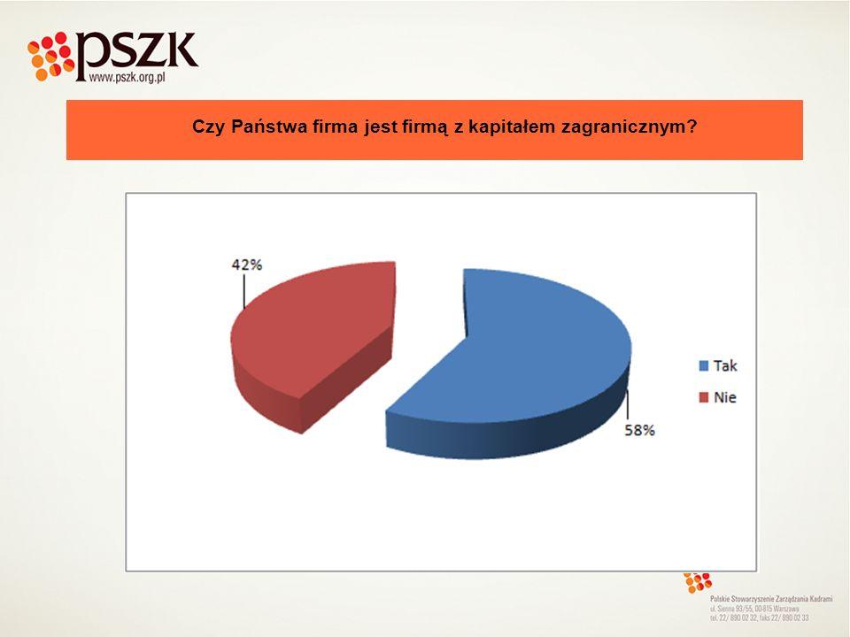 Czy Państwa firma jest firmą z kapitałem zagranicznym?