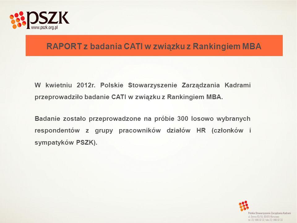 W kwietniu 2012r. Polskie Stowarzyszenie Zarządzania Kadrami przeprowadziło badanie CATI w związku z Rankingiem MBA. Badanie zostało przeprowadzone na