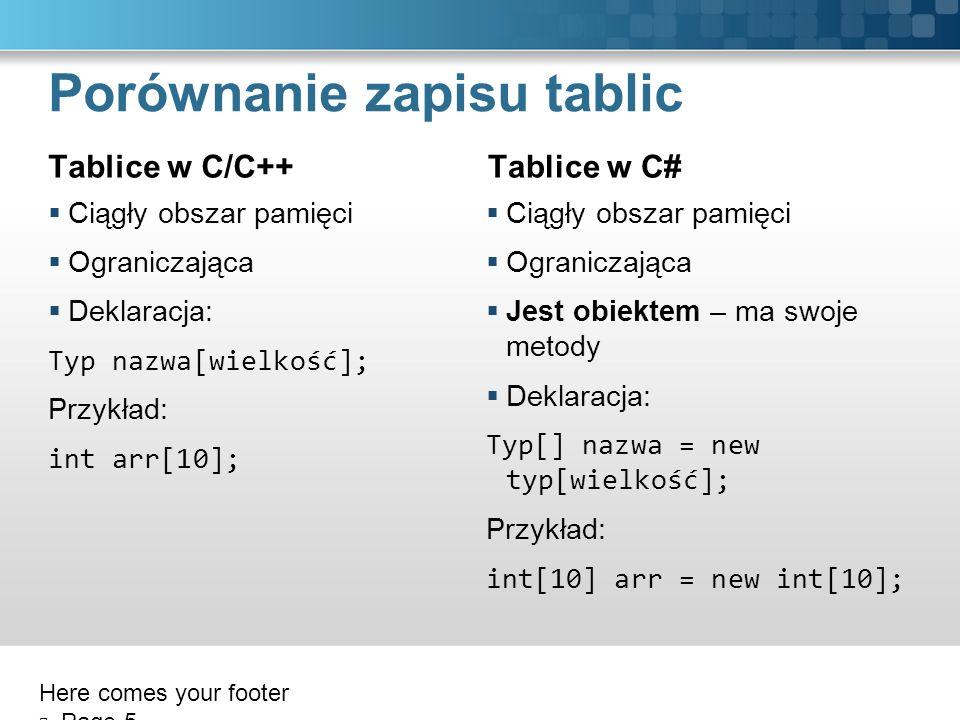 Porównanie zapisu tablic Tablice w C/C++ Ciągły obszar pamięci Ograniczająca Deklaracja: Typ nazwa[wielkość]; Przykład: int arr[10]; Tablice w C# Ciąg