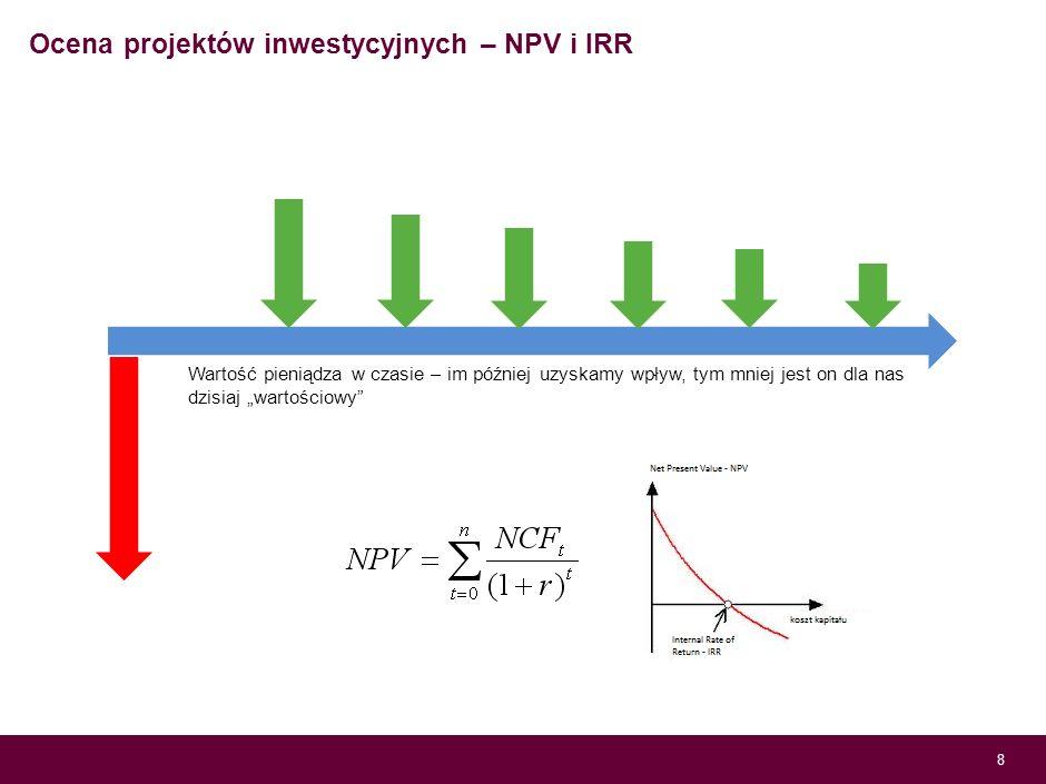 Ekonomika projektów inwestycyjnych 7 Czas Nakłady inwestycyjne (CAPEX) Przychody (produktywność x system wsparcia) minus koszty operacyjne (OPEX)