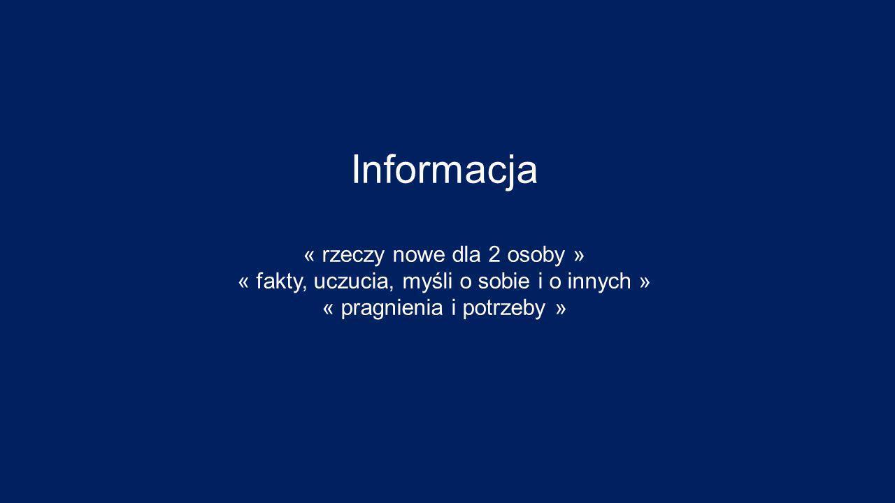 Informacja « rzeczy nowe dla 2 osoby » « fakty, uczucia, myśli o sobie i o innych » « pragnienia i potrzeby »