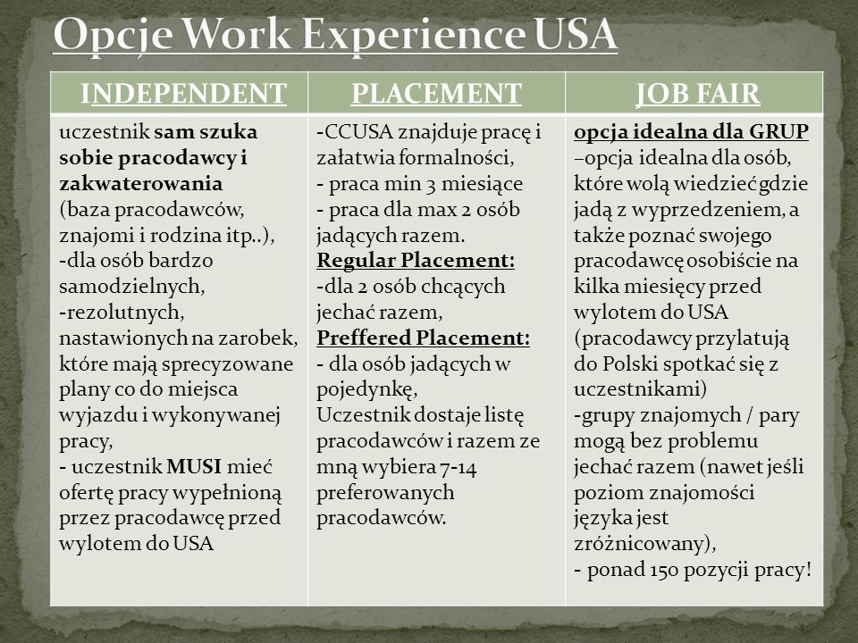 INDEPENDENT PLACEMENT JOB FAIR uczestnik sam szuka sobie pracodawcy i zakwaterowania (baza pracodawców, znajomi i rodzina itp..), -dla osób bardzo sam