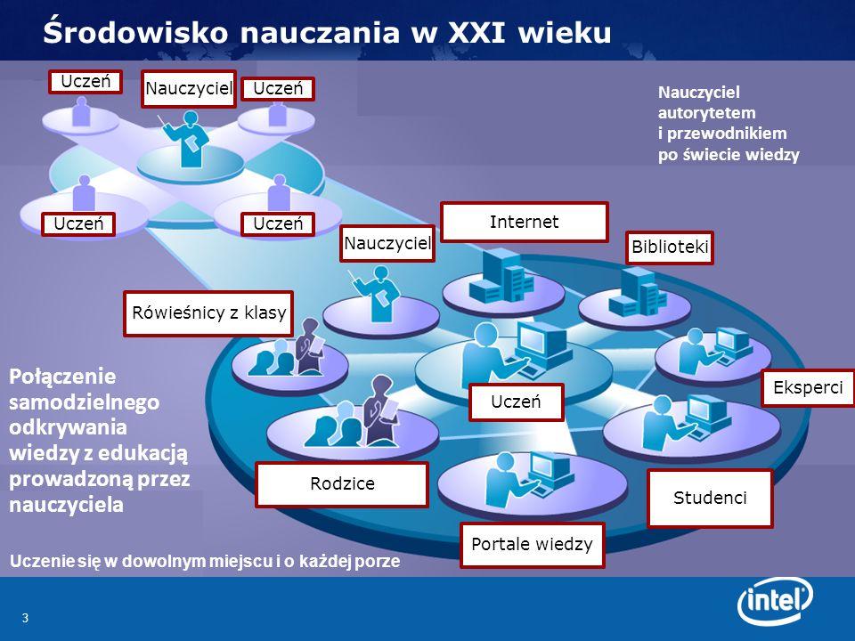 3 Środowisko nauczania w XXI wieku Uczenie się w dowolnym miejscu i o każdej porze Połączenie samodzielnego odkrywania wiedzy z edukacją prowadzoną pr