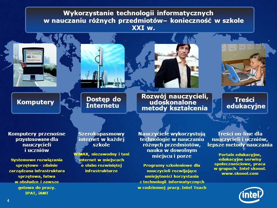 4 Komputery Dostęp do Internetu Rozwój nauczycieli, udoskonalone metody kształcenia Treści edukacyjne Wykorzystanie technologii informatycznych w nauc