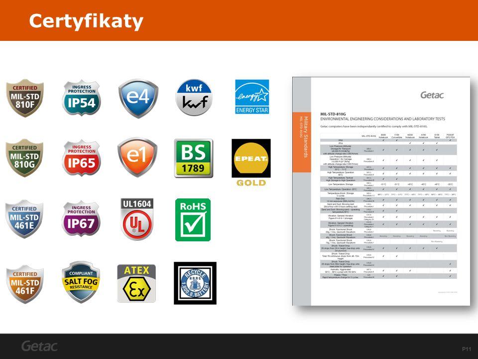 P11 Certyfikaty
