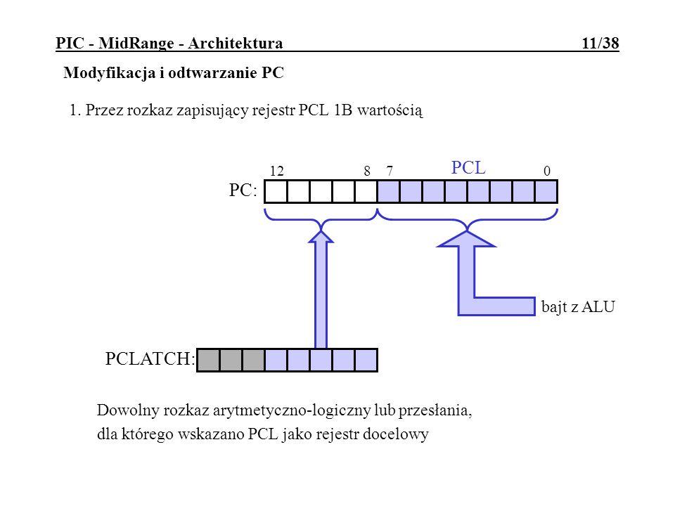 bajt z ALU PIC - MidRange - Architektura 11/38 Modyfikacja i odtwarzanie PC 1. Przez rozkaz zapisujący rejestr PCL 1B wartością Dowolny rozkaz arytmet