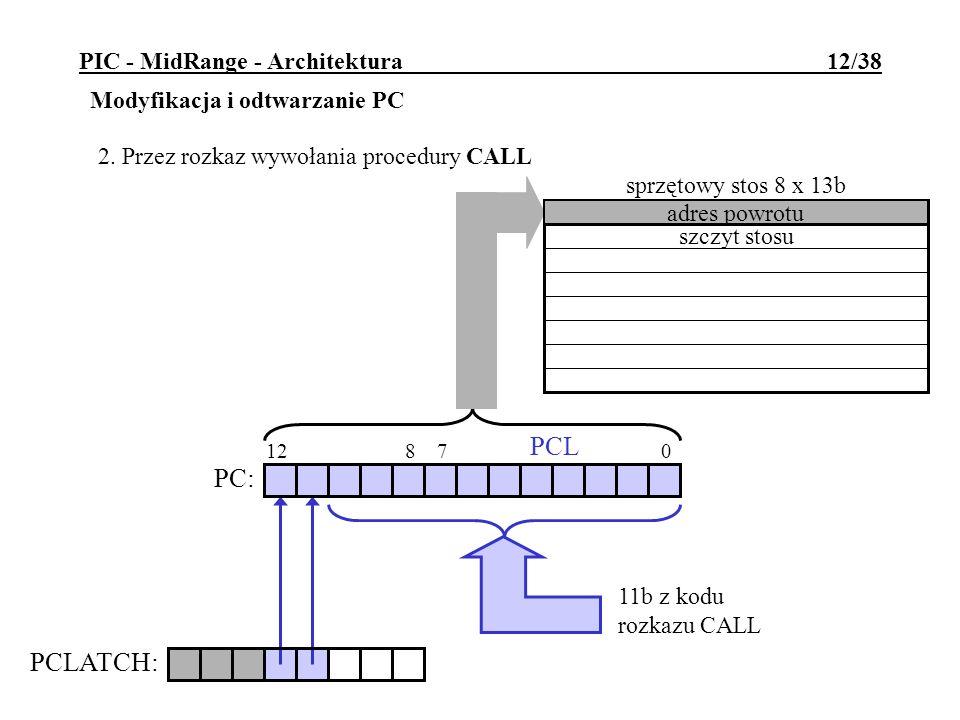 11b z kodu rozkazu CALL PIC - MidRange - Architektura 12/38 Modyfikacja i odtwarzanie PC 2. Przez rozkaz wywołania procedury CALL 12 8 7 0 PC: PCL szc