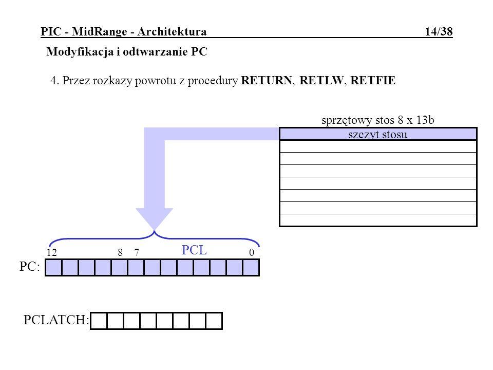PIC - MidRange - Architektura 14/38 Modyfikacja i odtwarzanie PC 4. Przez rozkazy powrotu z procedury RETURN, RETLW, RETFIE 12 8 7 0 PC: PCLATCH: PCL