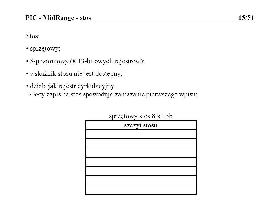 PIC - MidRange - stos 15/51 Stos: sprzętowy; 8-poziomowy (8 13-bitowych rejestrów); wskaźnik stosu nie jest dostępny; działa jak rejestr cyrkulacyjny
