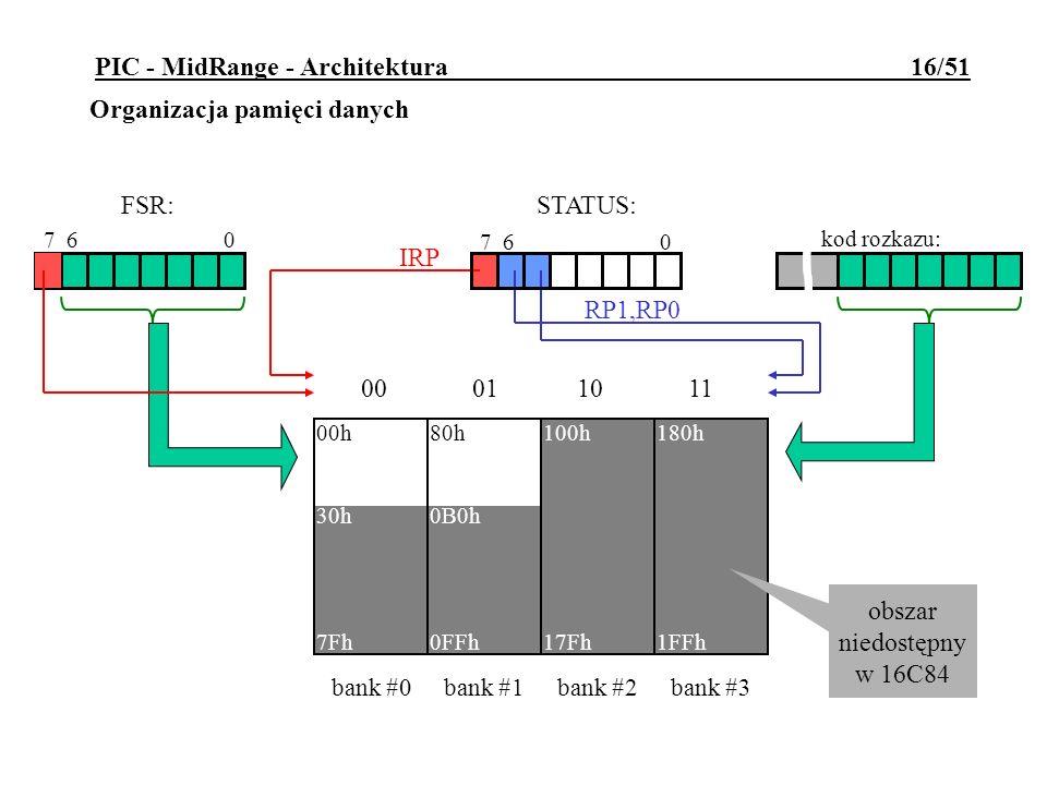 PIC - MidRange - Architektura 16/51 Organizacja pamięci danych kod rozkazu: 7 6 0 FSR: IRP RP1,RP0 bank #0bank #1 00h 30h 7Fh 80h 0B0h 0FFh 100h 17Fh