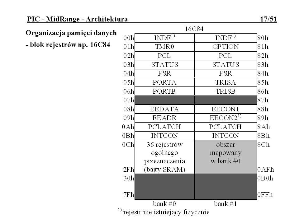 PIC - MidRange - Architektura 17/51 Organizacja pamięci danych - blok rejestrów np. 16C84