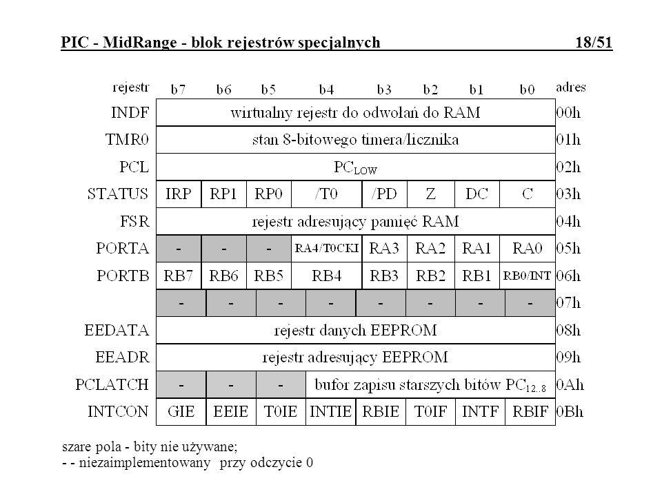 PIC - MidRange - blok rejestrów specjalnych 18/51 szare pola - bity nie używane; - - niezaimplementowany przy odczycie 0