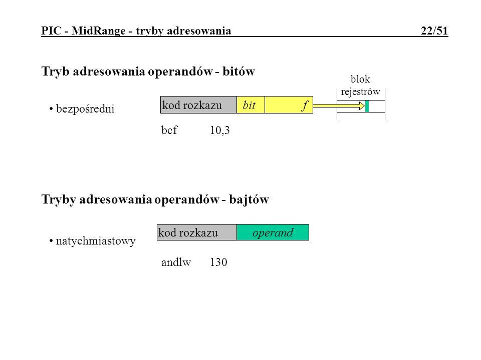 PIC - MidRange - tryby adresowania 22/51 Tryby adresowania operandów - bajtów natychmiastowy kod rozkazuoperand andlw130 Tryb adresowania operandów -