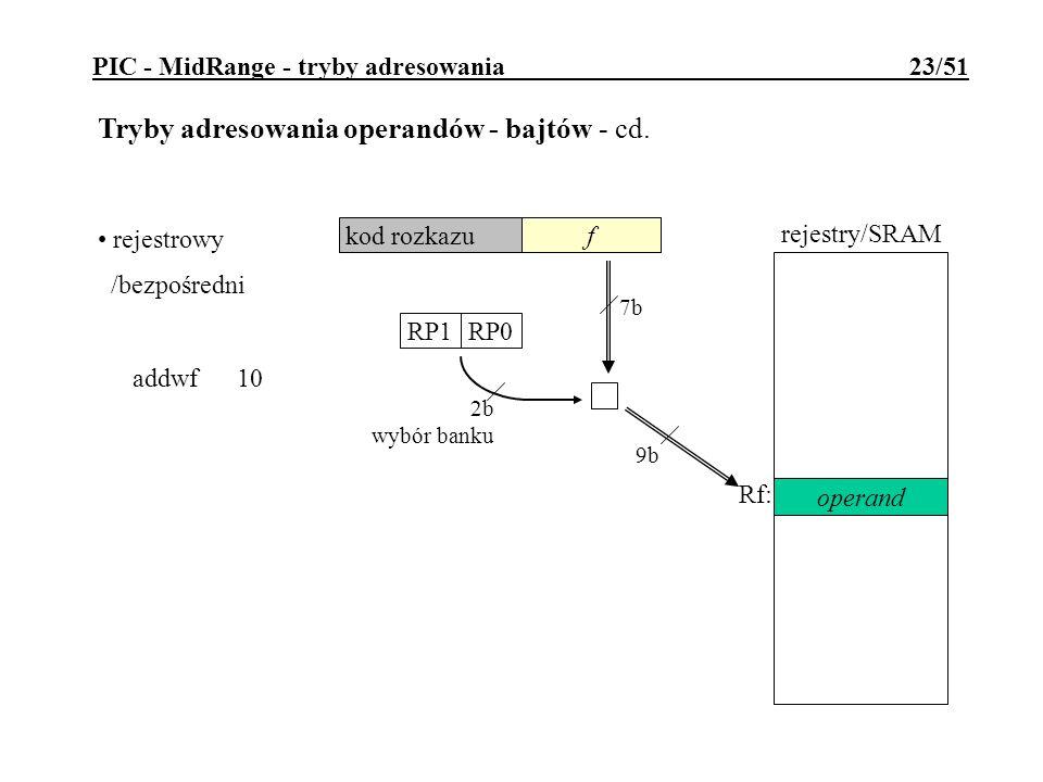 PIC - MidRange - tryby adresowania 23/51 Tryby adresowania operandów - bajtów - cd. rejestrowy /bezpośredni operand kod rozkazu f Rf: addwf10 RP1RP0 7