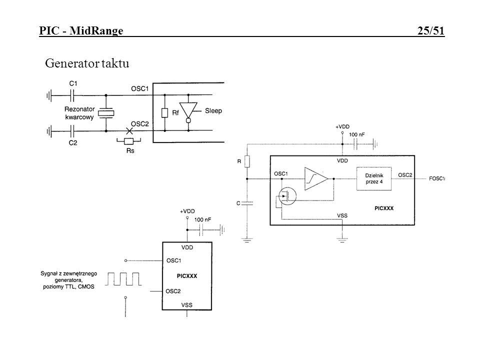 PIC - MidRange 25/51 Generator taktu
