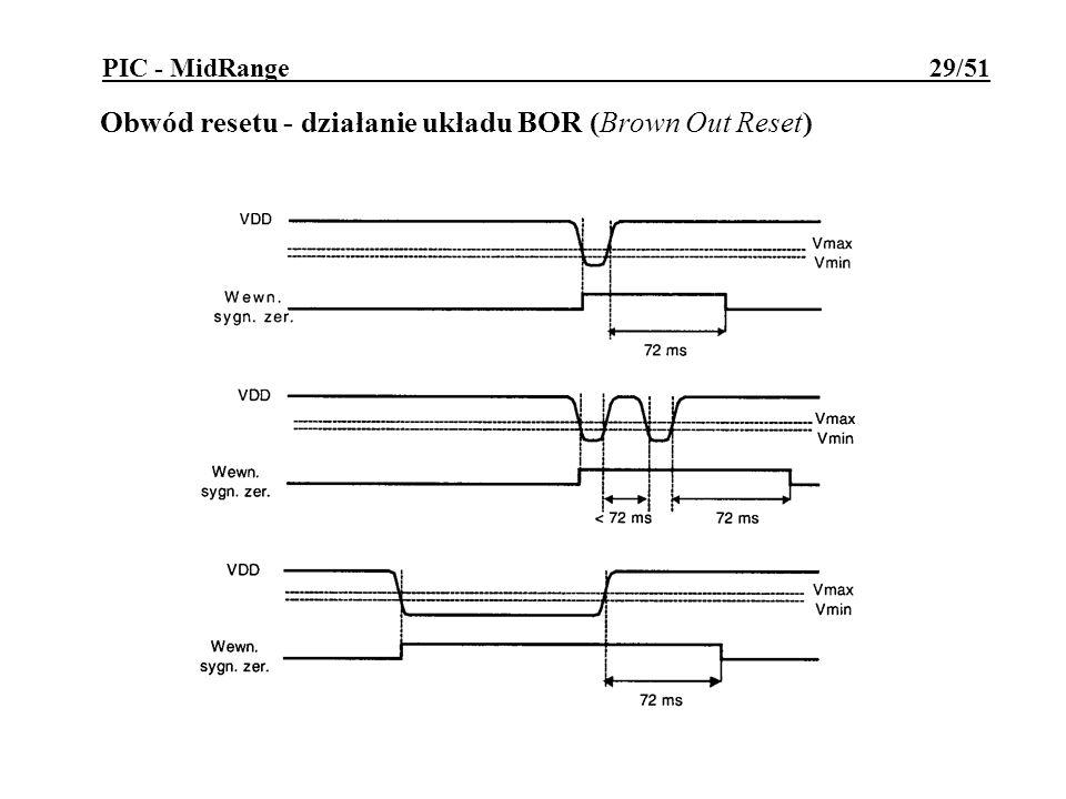 PIC - MidRange 29/51 Obwód resetu - działanie układu BOR (Brown Out Reset)
