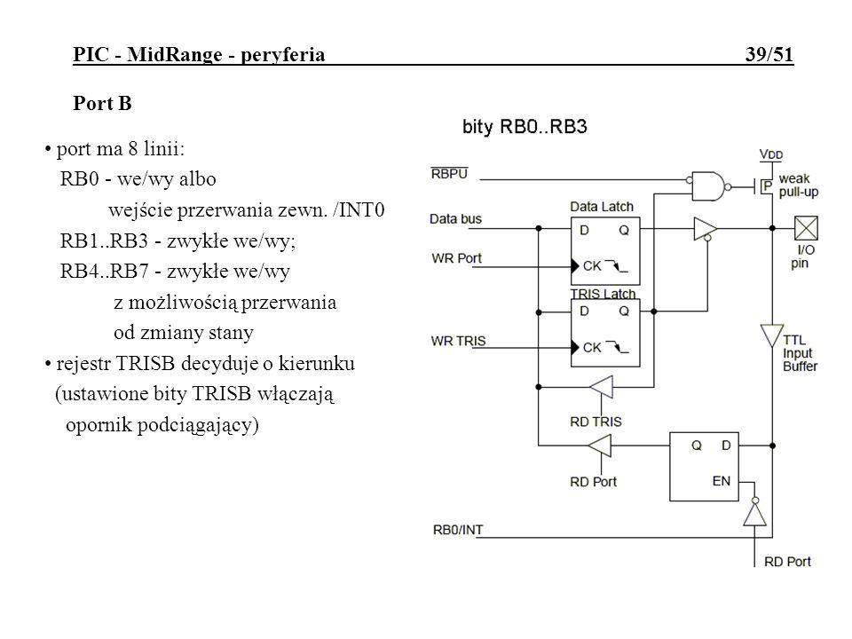PIC - MidRange - peryferia 39/51 Port B port ma 8 linii: RB0 - we/wy albo wejście przerwania zewn. /INT0 RB1..RB3 - zwykłe we/wy; RB4..RB7 - zwykłe we