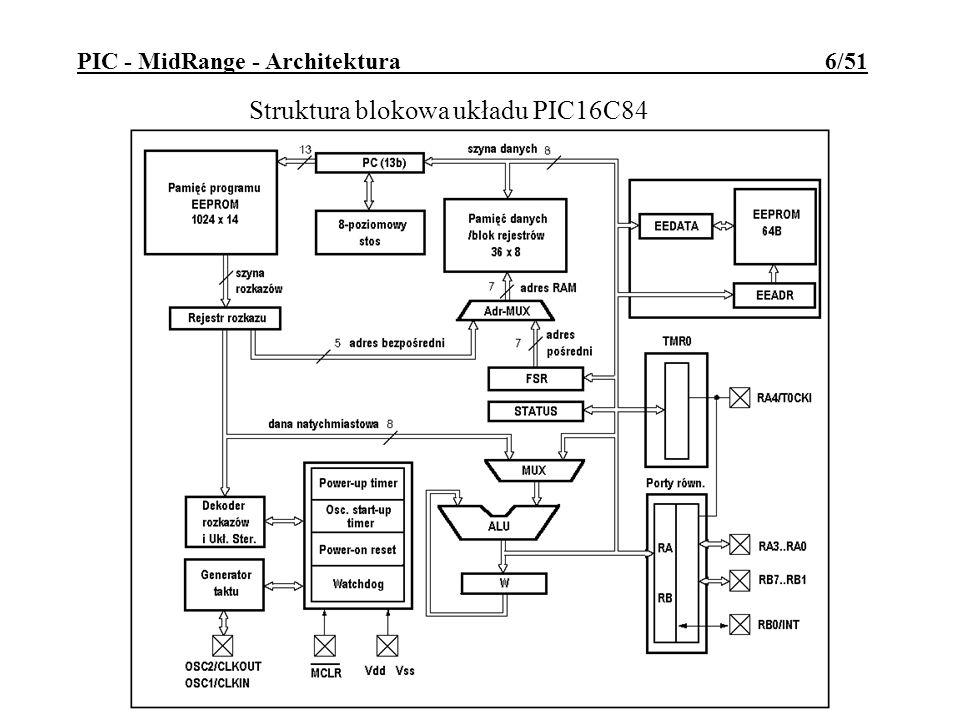 PIC - MidRange - peryferia 37/51 Port A port ma 5 linii: RA0..RA3 - zwykłe we/wy; RA4 - we/wy albo wejście impulsów dla TMR0; rejestr TRISA decyduje o kierunku (ustawione bity TRIS oznaczają wejście 3-stanowe); linie RA0..RA3 mają diody zabezpieczające dołączone do masy i zasilania