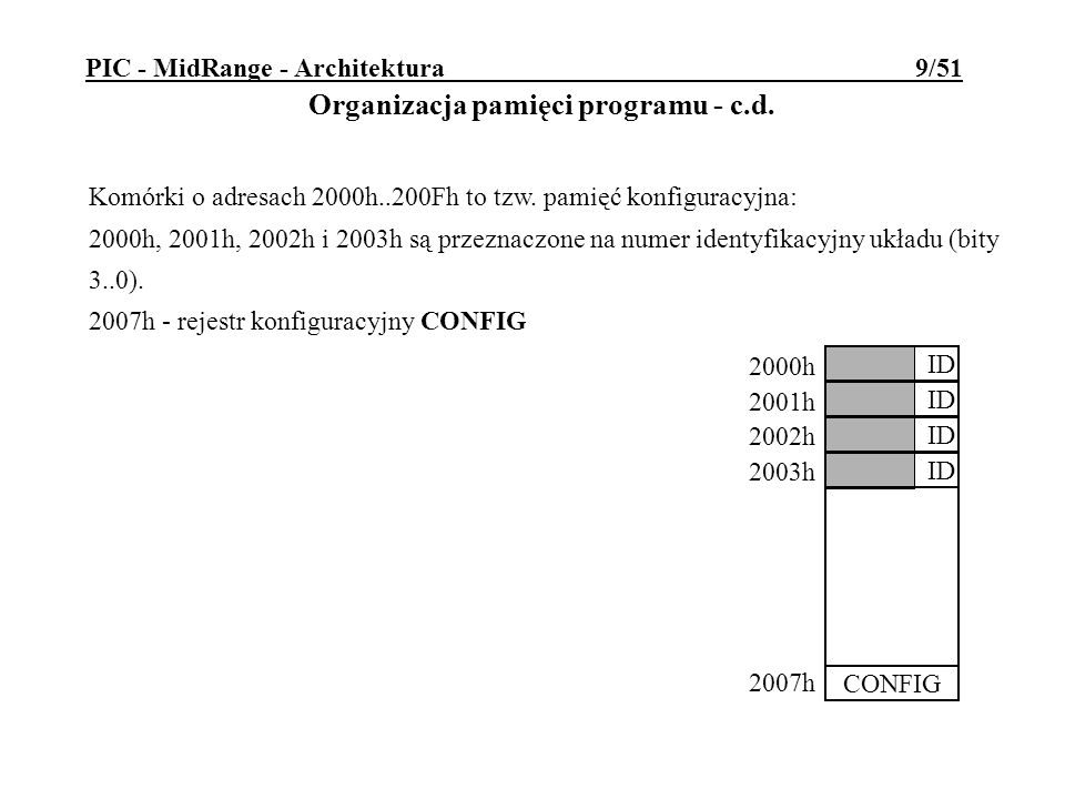 PIC - MidRange - Architektura 9/51 Komórki o adresach 2000h..200Fh to tzw. pamięć konfiguracyjna: 2000h, 2001h, 2002h i 2003h są przeznaczone na numer