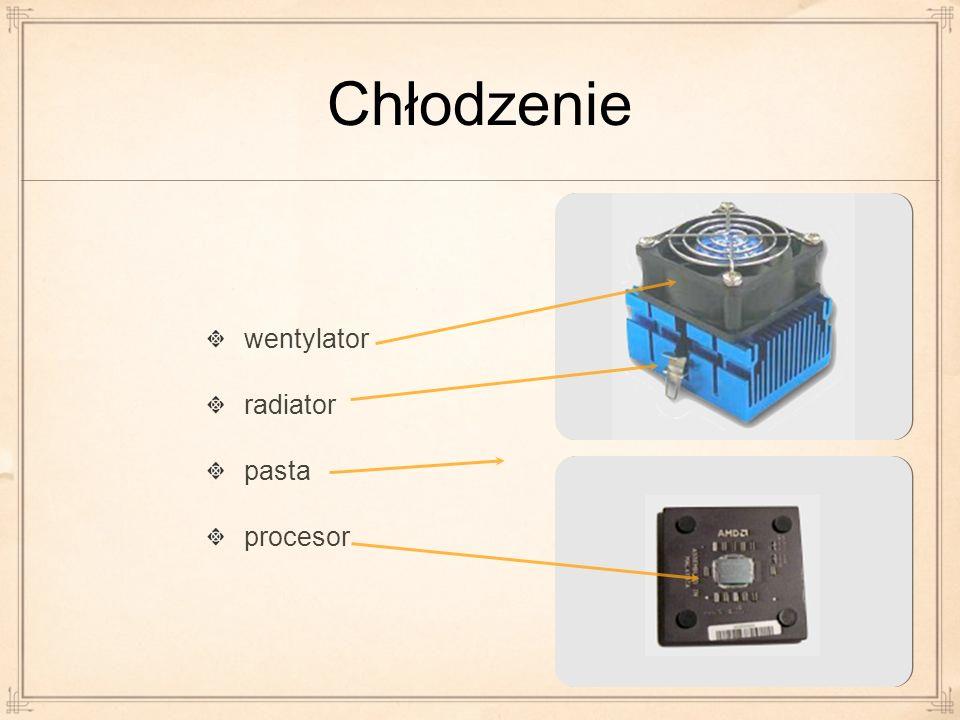 Chłodzenie wentylator radiator pasta procesor