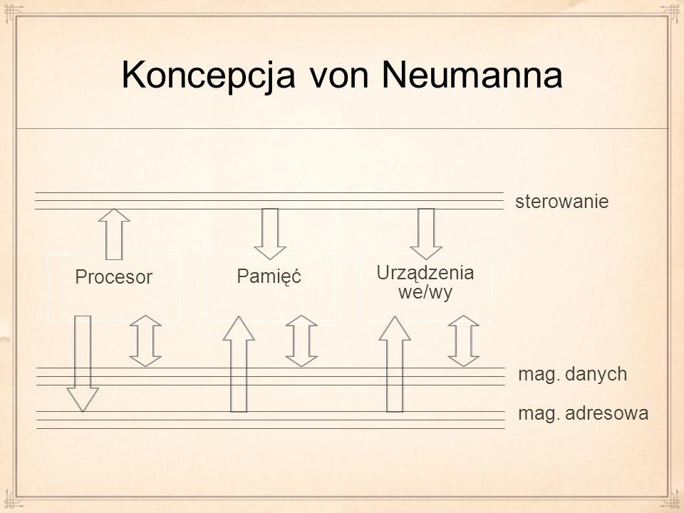 Koncepcja von Neumanna Procesor Pamięć Urządzenia we/wy sterowanie mag. danych mag. adresowa