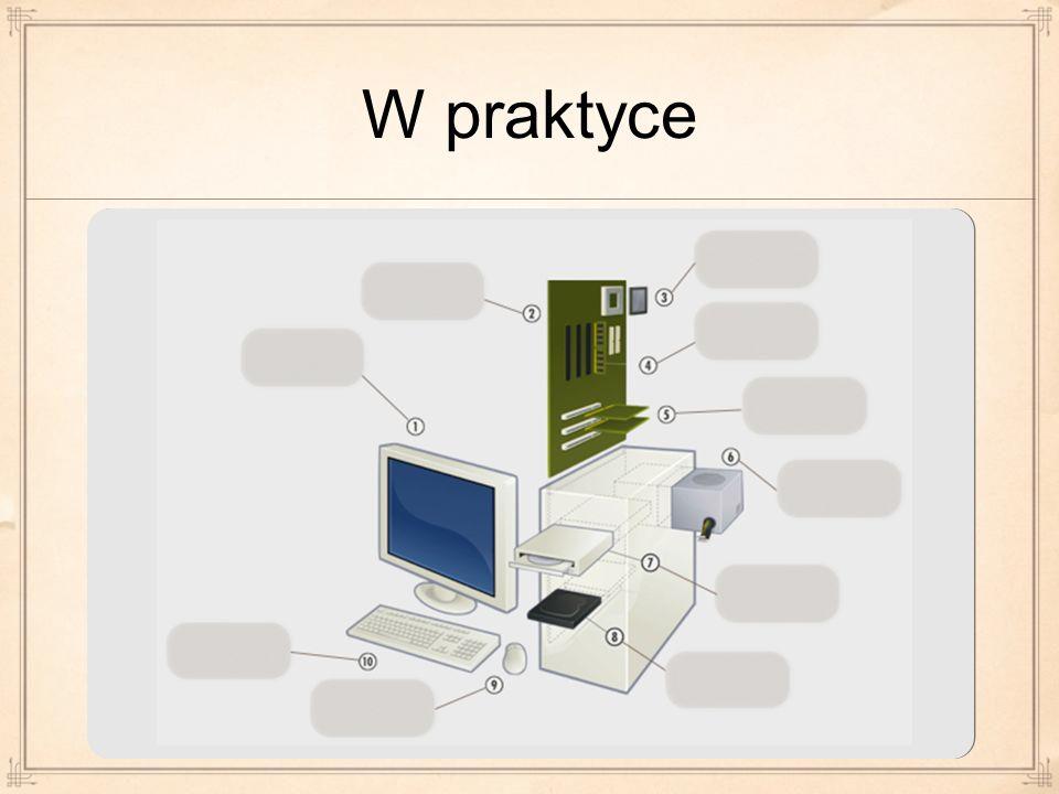 Przetwarzanie danych procesor pamięć urządzenia wejścia urządzenia wyjścia Komputer = Jednostka Centralna + Urządzenia ZewnętrzneJednostka Centralna = Procesor + Pamięć Operacyjna