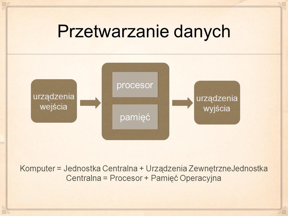 Przetwarzanie danych procesor pamięć urządzenia wejścia urządzenia wyjścia Komputer = Jednostka Centralna + Urządzenia ZewnętrzneJednostka Centralna =
