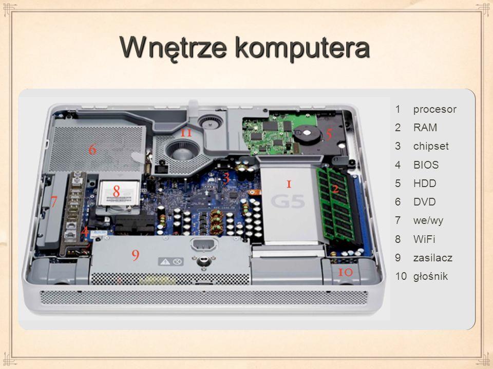 1procesor 2RAM 3chipset 4BIOS 5HDD 6DVD 7we/wy 8WiFi 9zasilacz 10głośnik Wnętrze komputera