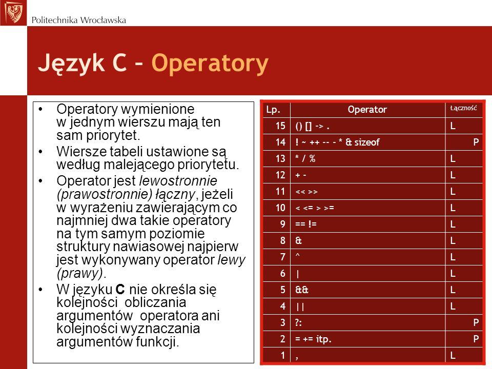 Język C – Operatory Operatory wymienione w jednym wierszu mają ten sam priorytet. Wiersze tabeli ustawione są według malejącego priorytetu. Operator j
