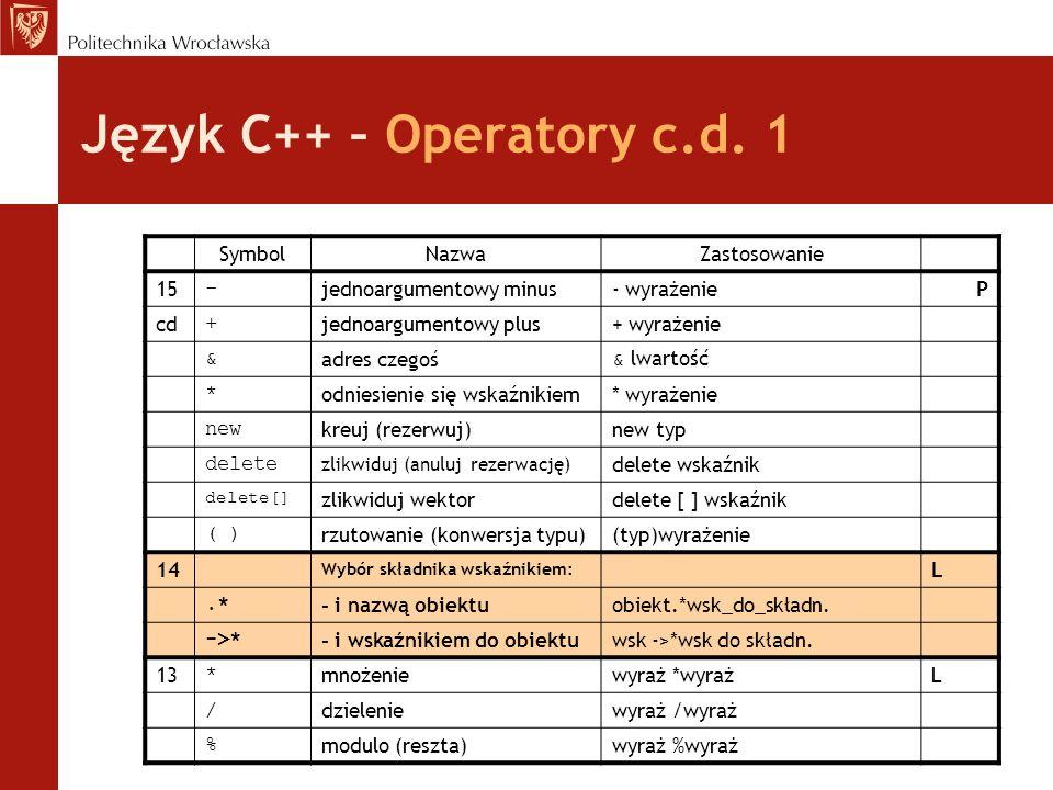 Język C++ – Operatory c.d. 1 SymbolNazwaZastosowanie 15 - jednoargumentowy minus- wyrażenieP cd + jednoargumentowy plus+ wyrażenie & adres czegoś & lw