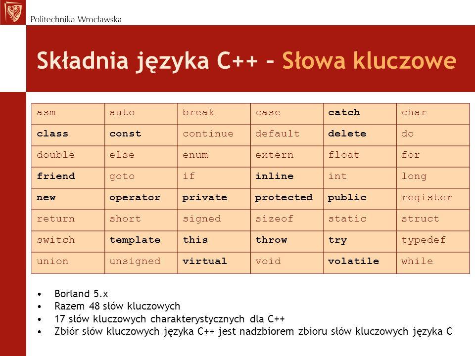 Składnia języka C++ – Słowa kluczowe Borland 5.x Razem 48 słów kluczowych 17 słów kluczowych charakterystycznych dla C++ Zbiór słów kluczowych języka
